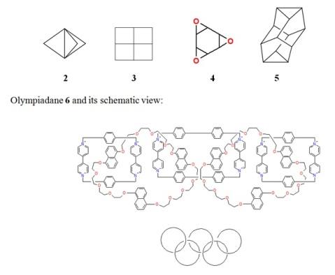 Olympiadane